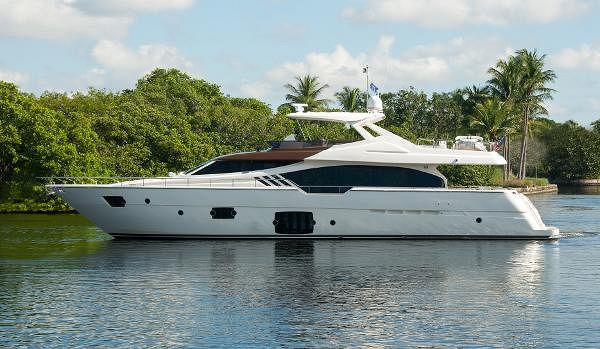 Current Assets 2014 Ferretti Yachts