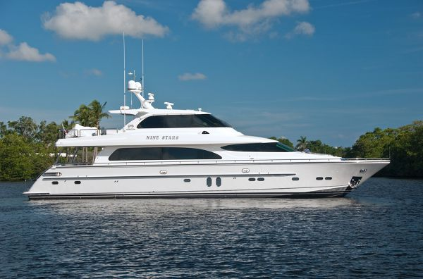 Nine Stars 2017 Horizon $ 4,793,000